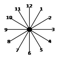 K--Clock Templates - ClipArt Best - ClipArt Best