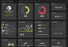 These free Bootstrap 3 and 4 themes have been pre-built to be used as a complete solution for designing the admin area or dashboard of your web application. Admin Panel Template, Dashboard Template, Bootstrap Template, Dashboard Design, App Design, Digital Dashboard, Css Animation Effects, Homepage Web, Apps