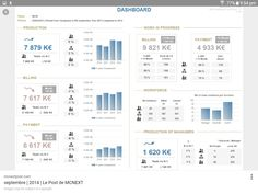 A year ago I had the opportunity to work on an executive dashboard re-design project. The current dashboard was developed few years back using SSRS it was quiet basic and only included small . Dashboard Mobile, Analytics Dashboard, Data Analytics, Ui Ux, Mobile App, Executive Dashboard, Financial Dashboard, Project Dashboard, Dashboard Design