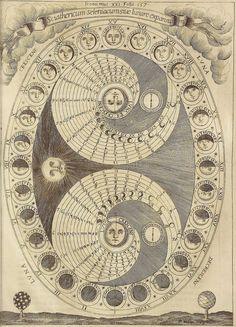 Athanasius Kirchner (1602-1680), Ars Magna Luciset Umbrae