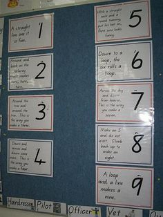 Number Writing Rhymes And Counting - 0-9 Charts. - K-3 Teacher Resources