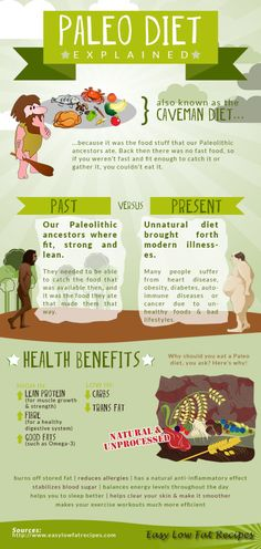 This does not indicate ne becoming a paleo eater, but good food for thought!