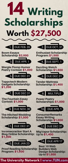 Welcome, writers! These scholarships require you to write essays, poems, or blog posts.