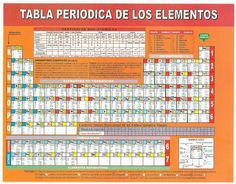 15 best tabla periodica para imprimir images on pinterest tabla periodica de los elementos para imprimir tabla periodica dinamica table periodica completa table urtaz Gallery