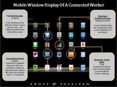Mobile Windows Display-ConnectedLivingFeb2014_2