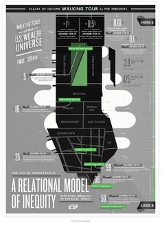Scales of Wealth by Kelli Anderson Infographic on Income Inequality in the US Information Visualization, Data Visualization, Kelli Anderson, Walking Tour, Walking Map, Information Graphics, Our Solar System, Graphic Design Typography