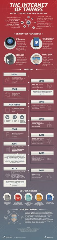 Tge Internet of thing The past, the resent, and the future #infographic