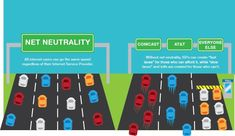 EDITORIAL: Killing net neutrality means corporate control of our information. Corporations will have total freedom to charge fees and slow down our internet Net Neutrality, Slow Down, That Way, Freedom, Editorial, Internet, Messages, Feelings, Life