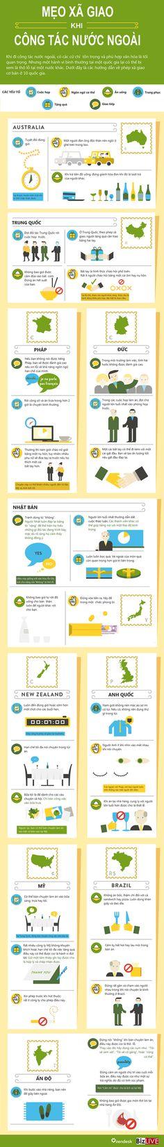 [Infographic] 35 phép xã giao phù hợp ở nước ngoài