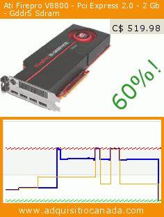 Ati Firepro V8800 - Pci Express 2.0 - 2 Gb - Gddr5 Sdram (Personal Computers). Drop 59.607870553782%! Current price C$ 519.98, the previous price was C$ 1,287.33. https://www.adquisitiocanada.com/ati/firepro-v8800-pci-express