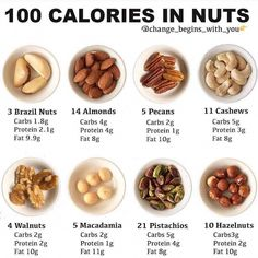 100 Calories in Nuts Hands up if you love nuts.Eating nuts as part of a healthy die 100 Calories, Nuts Calories, Healthy Meal Prep, Healthy Snacks, Healthy Fats, Healthy Eating Facts, Healthy Breakfasts, Protein Snacks, Health Eating
