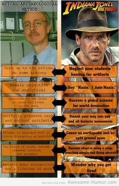 Archeology- Haha this is what I need on hand when people ask if I  want to be like Indiana Jones....