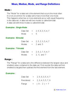 These Mean Mode Median and Range Worksheets are perfect for mastering the math topic of means, modes, medians, and ranges of data set of numbers. 10th Grade Math Worksheets, Math Addition Worksheets, Math Practice Worksheets, Free Printable Math Worksheets, Sixth Grade Math, Math Workbook, Math Resources, Mode Math, Daily Five Math