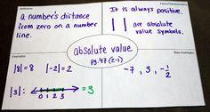 Middle School Math Madness!: vocabulary