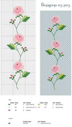 Cross stitch rose border.