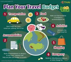 Plan travel on a budget #travel #tips #traveltips #budget #vacation