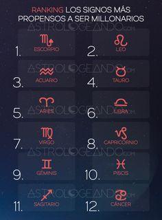 Los signos más propensos a ser millonarios #Astrología #Zodiaco #Astrologeando