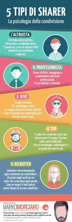 5 tipi di sharer: la psicologia della condivisione (Infografica di Marko Morciano)