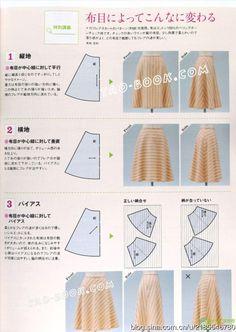 [转载]【裁剪资料】stylebook杂志讲解原型变化-裙子