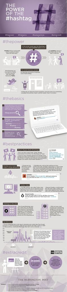 Social Media For Small Businesses: How To Harness The Power of The Hashtag, and Best Practices You Must Follow to Avoid Annoying Your Followers. #infographic #socialmedia