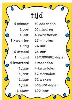 Operations - Back to School School Lessons, School Hacks, School Teacher, Primary School, Teaching Kids, Kids Learning, Learn Dutch, Dutch Language, School Posters