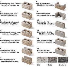 *Individuální stavby :: Ploty - Dlažba - Obklady - Fasádní bloky - Garáže - Podhrabovky - dodávky - realizace
