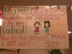 anchor+charts+for+reading | ... anchor chart...too cute! And the kids really grasped the concept