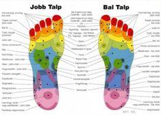 Shiatsu Massage – A Worldwide Popular Acupressure Treatment - Acupuncture Hut Acupressure Treatment, Acupuncture, Self Massage, Alternative Treatments, Positive Mind, Massage Therapy, Alternative Medicine, Young Living, Health Tips