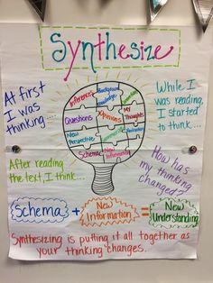 Anchors Away Monday: Synthesize!