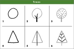 Trees can be drawn in a simple design way from all kinds of shapes. Here's a couple for you to try....try some simple trees of your own. Or make a little clump of trees by changing the size of th...