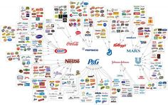 Here's a Printable List of Food Companies That Monsanto Owns - ORGANIC AND HEALTHY