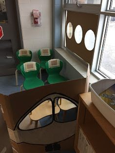 Thinking and Learning in Room 122: Canada's Airport Room 122- Kindergarten drama centre- airplane & airport