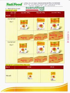 Thong bao thay doi bao bi san pham sua Nuti IQ Gold 123 và Nuti IQ Gold 456 | Sữa Nutifood chính hãng. Giá rẻ nhất thị trường