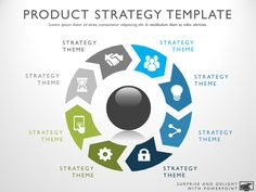 Product Strategy Timeline Templates Plan Project Roadmap Strategic