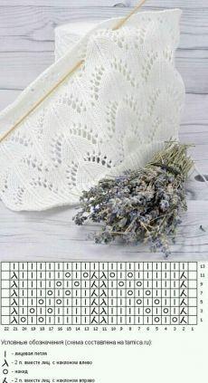 Lace Knitting Stitches, Lace Knitting Patterns, Knitting Charts, Lace Patterns, Knitting Designs, Knitting Projects, Baby Knitting, Stitch Patterns, Crochet Yarn
