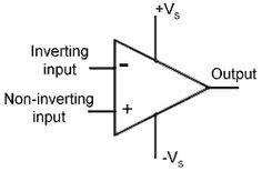 Schematic symbol of an op-amp Impedance Matching, Block Diagram, Measuring Instrument, Background Noise, Circuit Design, Hifi Audio