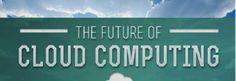 Future of Cloud Computing Survey 2013: Interoperability is Key