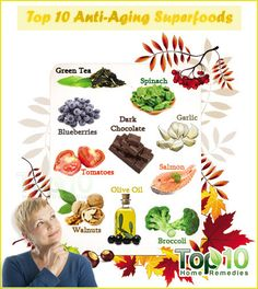 In a modern, changing world, you can count only on yourself and on and hgh anti aging. Timely, qualitative and up-to-date answer to questions on the topic aloe vera anti aging krem you shall get on the pages of our website. Anti Aging Mask, Anti Aging Moisturizer, Anti Aging Tips, Best Anti Aging, Homemade Moisturizer, Homemade Skin Care, Diy Skin Care, Superfoods, Top 10 Home Remedies