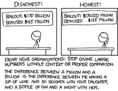"xkcd.com - 1000 Times - Mouse over says, ""And 0.002 dollars will NEVER equal 0.002 cents."""