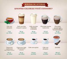 #Calorias das #bebidas de #inverno. Saiba como fazer mais coisas em http://www.comofazer.org