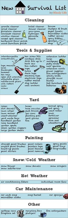 New Home Survival List - everything you could possibly need when moving into your new house! via Rhody Life