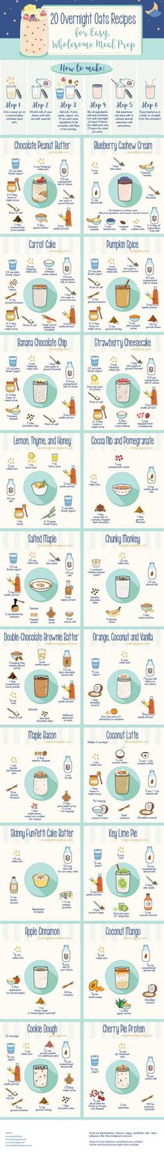 Super-healthy overnight oats options (20 recipes) - Imgur