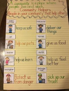 Community Helper Anchor Chart: The idea of teaching health needs to start early…