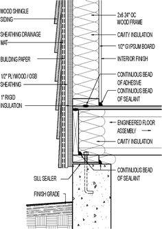 "Wall section // wood shingle siding // 1"" rigid insulation | GreenBuildingAdvisor.com"