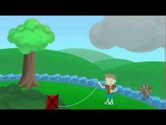 Vesivirtaa! - YouTube Geography, Tinkerbell, Science, Teaching, Disney Princess, Disney Characters, Youtube, Art, Tejidos
