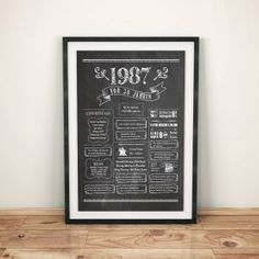 Premium Map Poster of Minneapolis Minnesota - Modern Contrast - Unframed - Minneapolis Map Art Capricorn Birthday, Retro Stil, Beautiful Posters, Birthday Design, Blog Images, Christmas Quotes, Christmas Printables, Rpg, Canvases