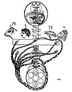 15 best alchemy symbols and tattoo ideas images alchemy symbols Fire Alarm Going Off oscar pottier
