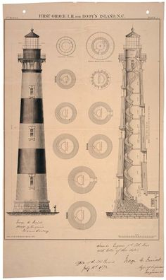 Architectural Drawing of First Order Lighthouse for Bodys Island, North Carolina. - Architectural Drawing of First Order Lighthouse for Bodys Island, North Carolina Lighthouse Drawing, Lighthouse Art, Windmill Drawing, Cultural Architecture, Architecture Drawings, Historical Architecture, Lighthouse Pictures, Patent Drawing, Patent Prints