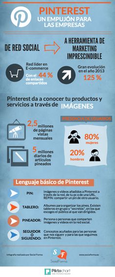 Pinterest como herramienta de marketing #infografia #infographic #marketing #socialmedia
