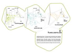 European competitions for new architecture on themes related to urbanism. French and English versions. Competition, Floor Plans, Europe, Urban, Activities, Projects, Log Projects, Blue Prints, Floor Plan Drawing